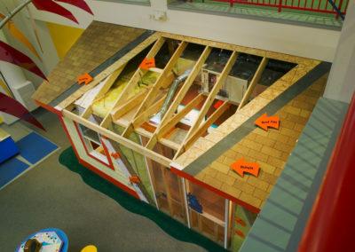Ann Arbor Hands-On Museum 3